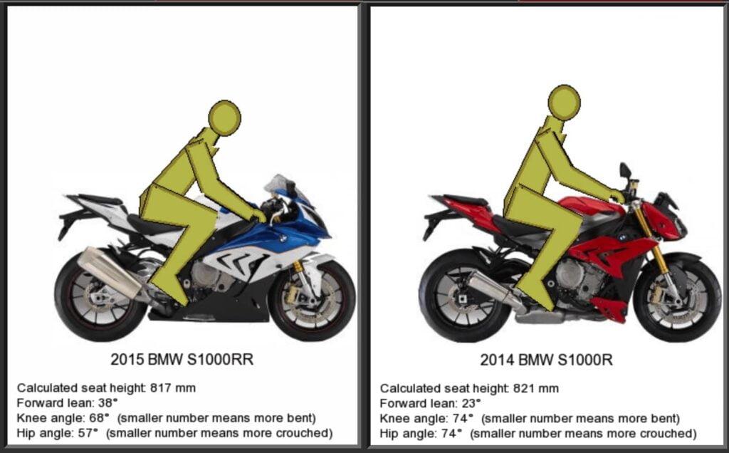 Ergonomics Riding position S1000R vs S1000RR