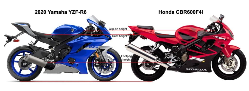 Comparing riding position of CBR600F4i with more modern sportbike