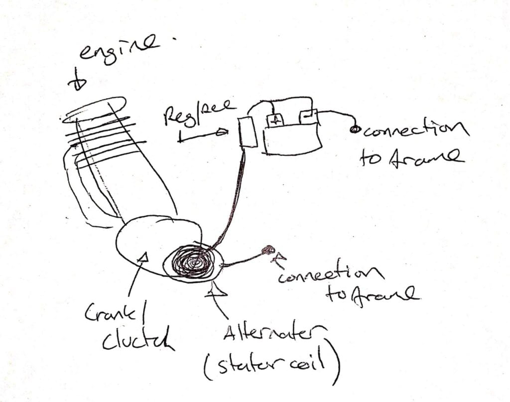 Simple Diagram of a Motorcycle Charging System