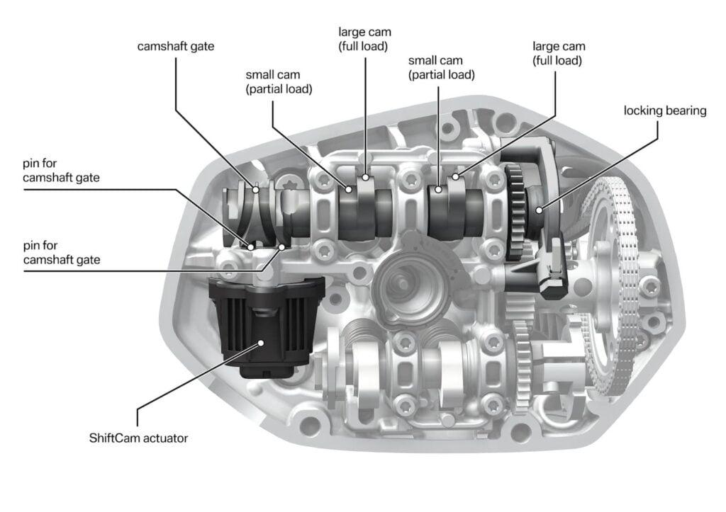 BMW ShiftCam engine diagram